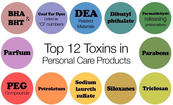 Toksyny w kosmetykach - przyczyny problemów zdrowotnych u dzieci